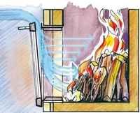 Kamin mit patentierter Sichtscheibe von Biofire